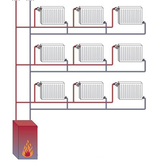 Los repartidores de costes giacomini s p a for Radiadores calefaccion central precios